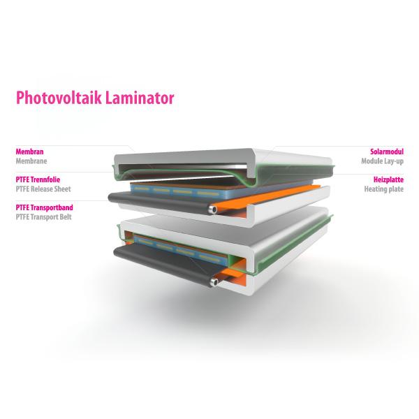 Membranen aus Silikon und PTFE-beschichtete Glasgewebe für Photovoltaik Laminatoren